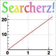 Searcherz! ألعاب